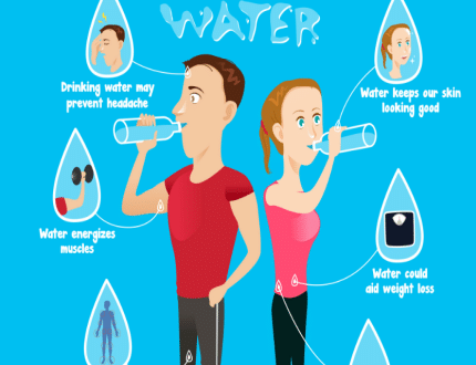 dehydration symptoms and signs
